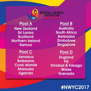 botswana-hosts-netball-world-youth-cup-2017-draw-01