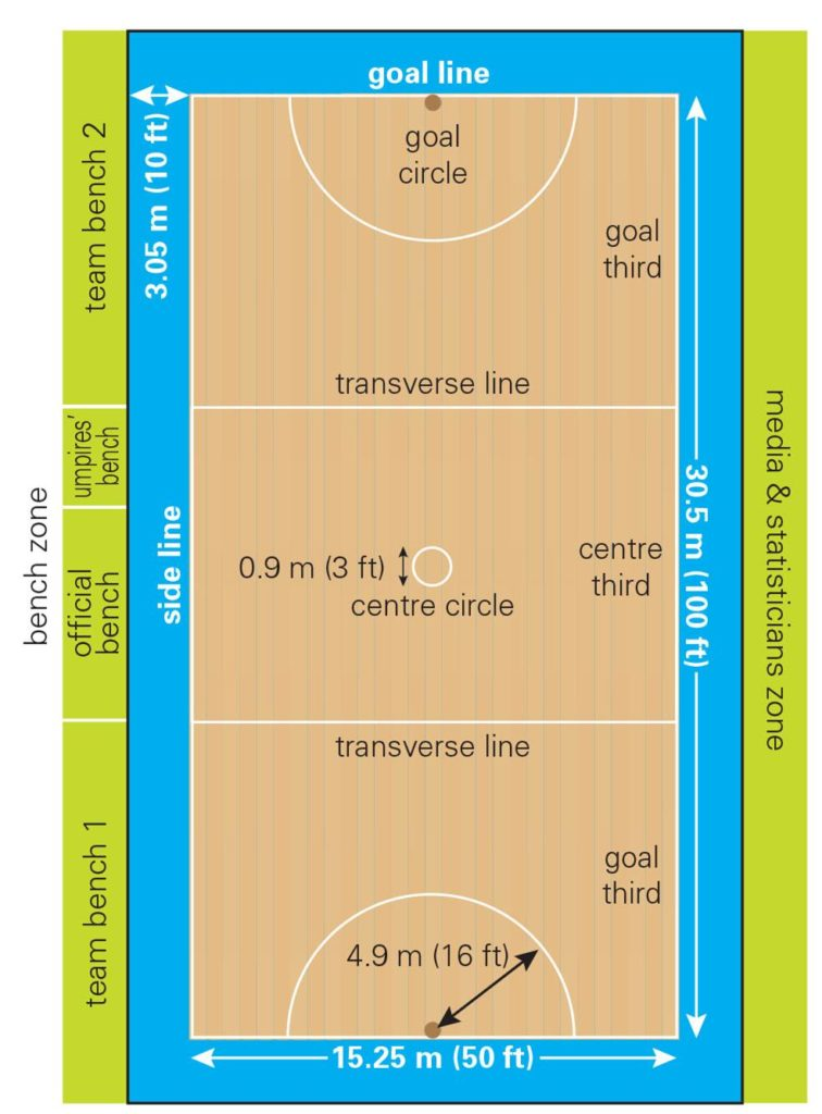 inf_2016_netball_court_and_related_areas_1